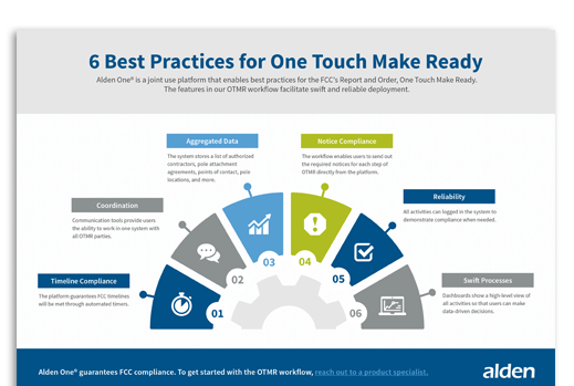 6 Best Practices for One Touch Make Ready