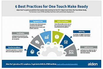 6 Practices for One Touch Make Ready