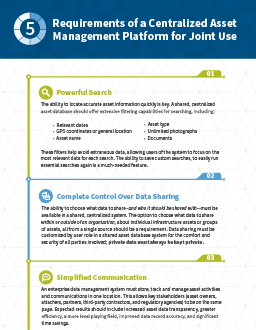 Requirements of CAM Platform for Joint Use